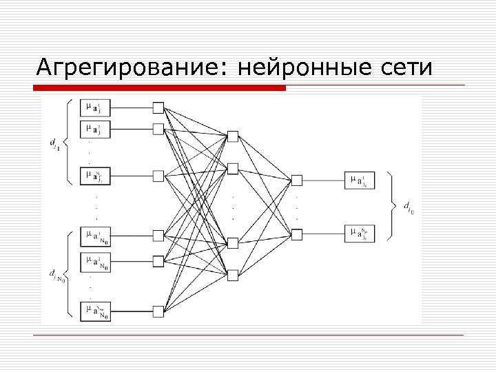Агрегирование: нейронные сети