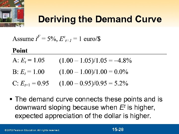 Deriving the Demand Curve § The demand curve connects these points and is downward