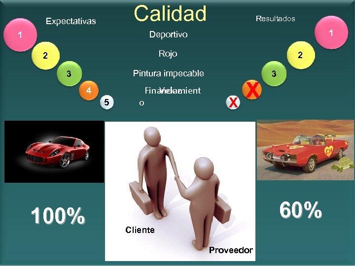 Calidad Expectativas Resultados 1 Deportivo 1 Rojo 2 2 Pintura impecable 3 4 5
