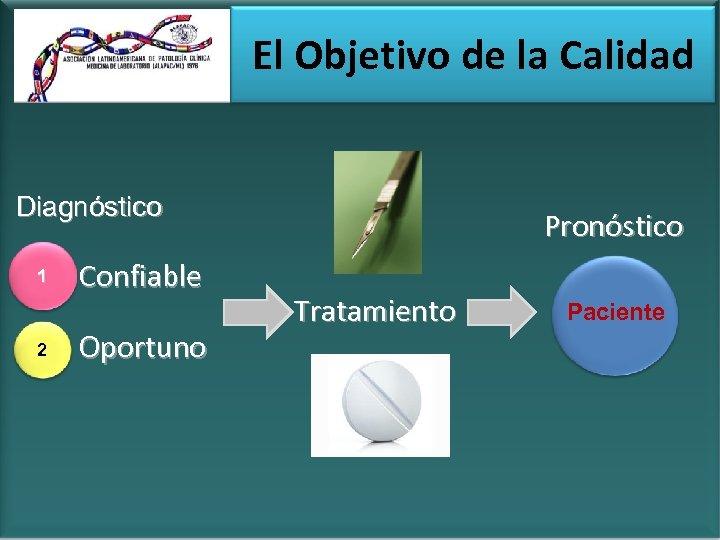 El Objetivo de la Calidad Diagnóstico 1 2 Confiable Oportuno Pronóstico Tratamiento Paciente