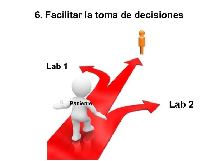 6. Facilitar la toma de decisiones Lab 1 Paciente Lab 2