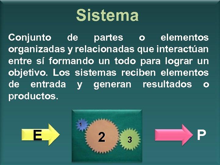 Sistema Conjunto de partes o elementos organizadas y relacionadas que interactúan entre sí formando