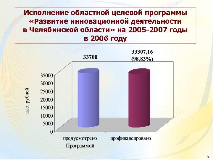 Исполнение областной целевой программы «Развитие инновационной деятельности в Челябинской области» на 2005 -2007 годы