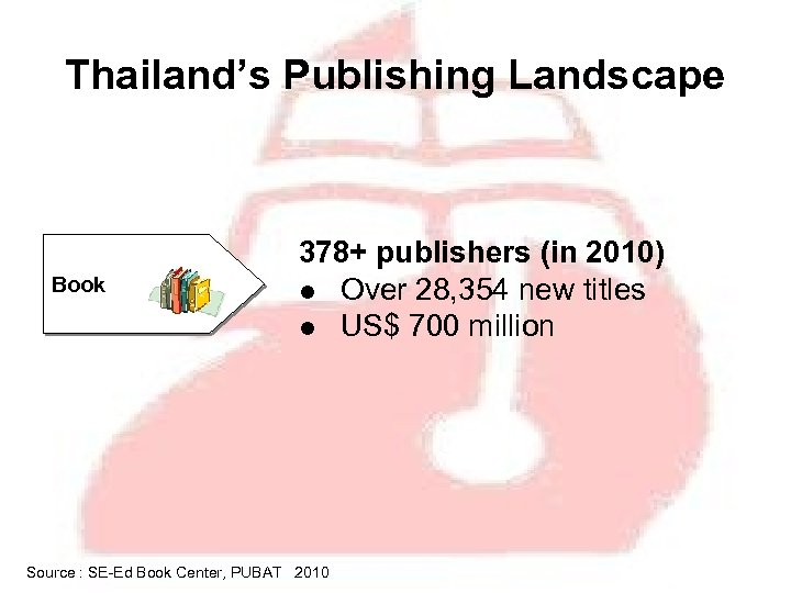 Thailand's Publishing Landscape Book 378+ publishers (in 2010) l Over 28, 354 new titles