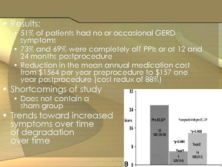 • Results: • 51% of patients had no or occasional GERD symptoms •