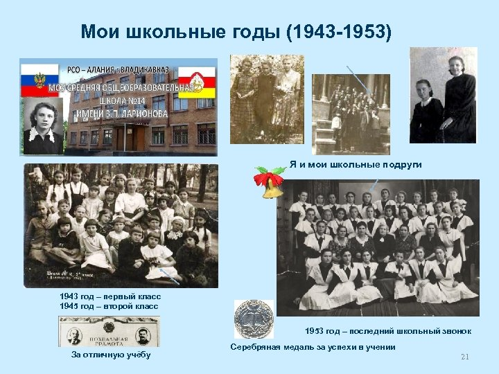 Мои школьные годы (1943 -1953) Я и мои школьные подруги 1943 год – первый