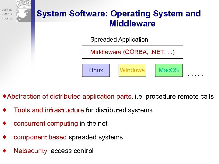 System Software: Operating System and Middleware Spreaded Application Middleware (CORBA, . NET, . .