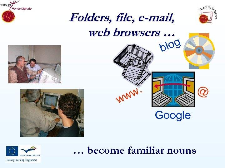 Folders, file, e-mail, web browsers … log b @ w. ww Google … become
