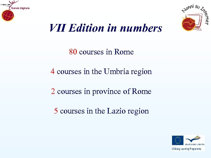 VII Edition in numbers 80 courses in Rome 4 courses in the Umbria region