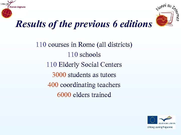 Results of the previous 6 editions 110 courses in Rome (all districts) 110 schools