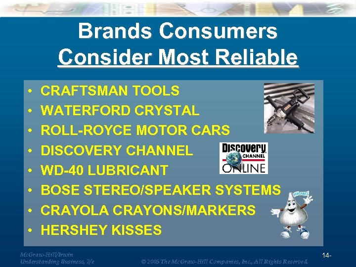 Brands Consumers Consider Most Reliable • • CRAFTSMAN TOOLS WATERFORD CRYSTAL ROLL-ROYCE MOTOR CARS