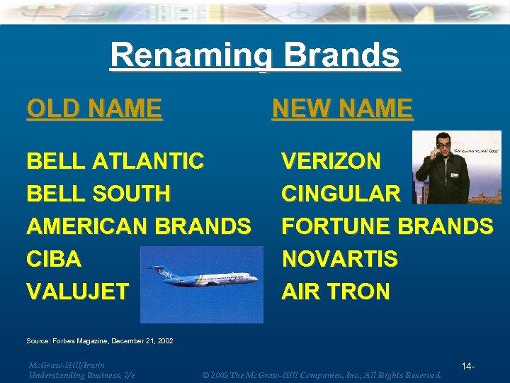 Renaming Brands OLD NAME NEW NAME BELL ATLANTIC BELL SOUTH AMERICAN BRANDS CIBA VALUJET