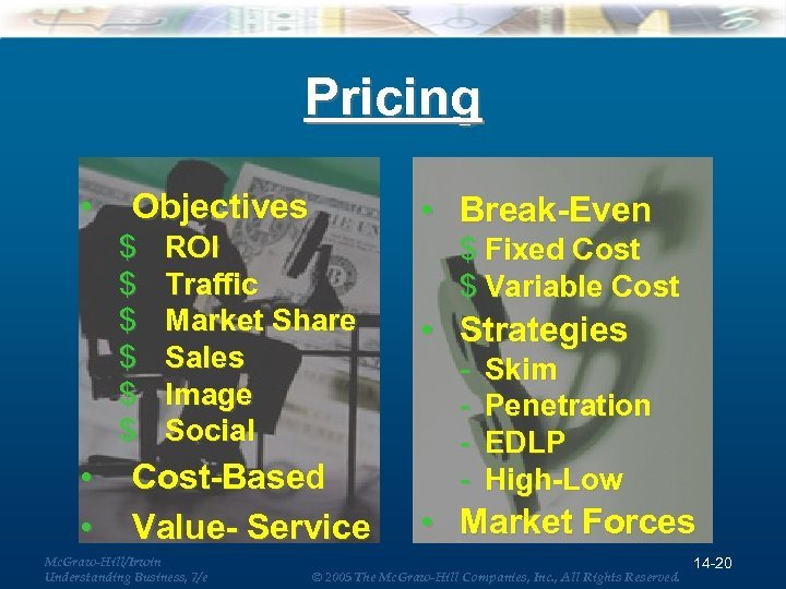 Pricing • Objectives $ $ $ • • ROI Traffic Market Share Sales Image
