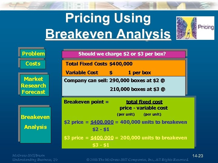 Pricing Using Breakeven Analysis Problem Costs Should we charge $2 or $3 per box?