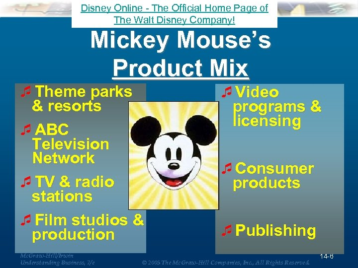 Disney Online - The Official Home Page of The Walt Disney Company! Mickey Mouse's