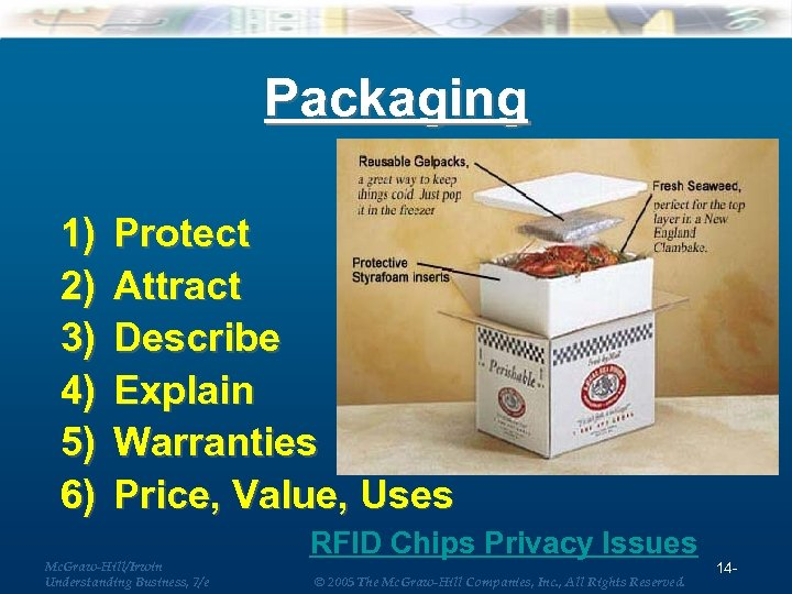 Packaging 1) 2) 3) 4) 5) 6) Protect Attract Describe Explain Warranties Price, Value,