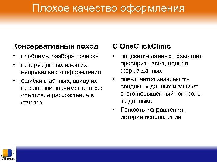 Плохое качество оформления Консервативный поход C One. Click. Clinic • проблемы разбора почерка •