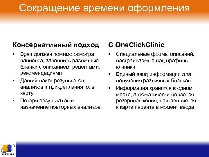 Сокращение времени оформления Консервативный подход C One. Click. Clinic • • Врач должен помимо