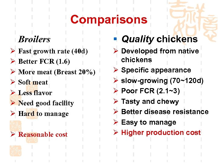 Comparisons • Broilers § Quality chickens Ø Ø Ø Ø Developed from native chickens
