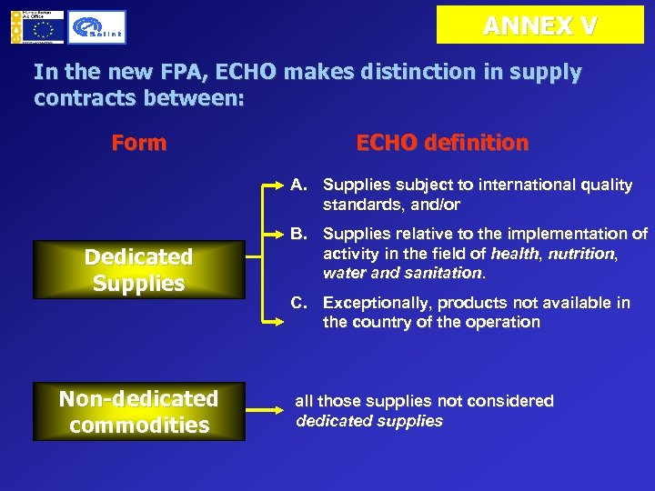 ANNEX V In the new FPA, ECHO makes distinction in supply contracts between: Form