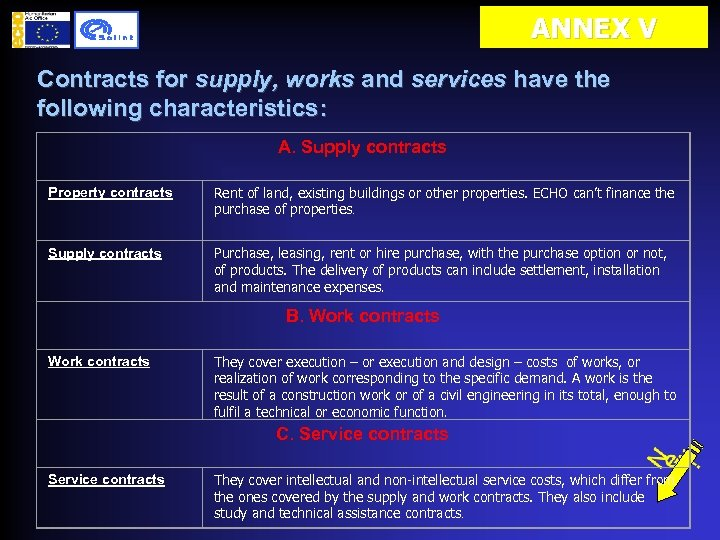 ANNEX V Contracts for supply, works and services have the following characteristics: A. Supply