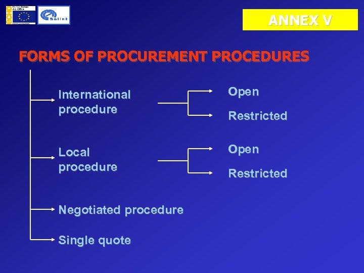 ANNEX V FORMS OF PROCUREMENT PROCEDURES International procedure Open Local procedure Open Negotiated procedure