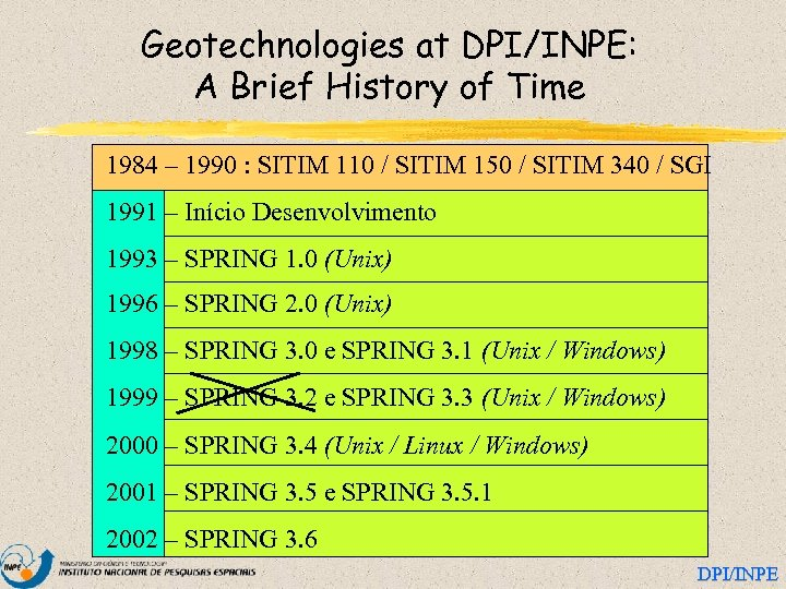 Geotechnologies at DPI/INPE: A Brief History of Time 1984 – 1990 : SITIM 110