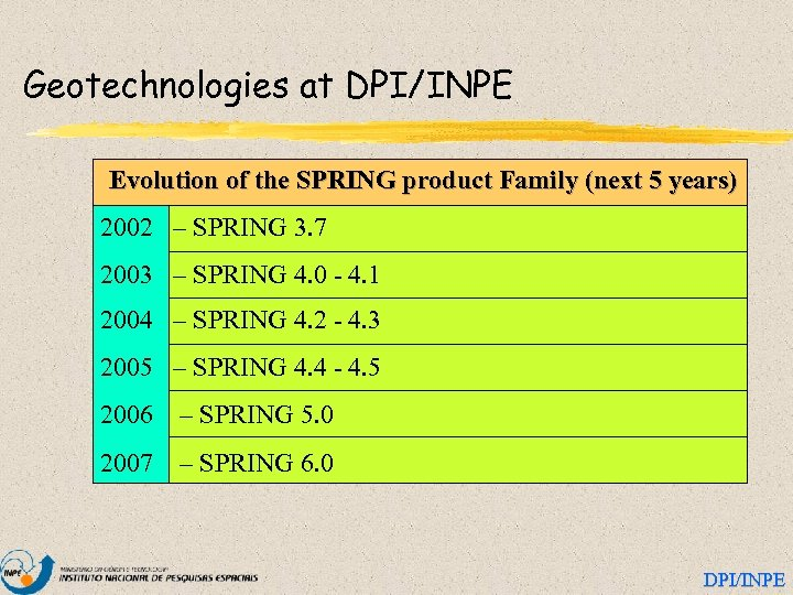 Geotechnologies at DPI/INPE Evolution of the SPRING product Family (next 5 years) 2002 –