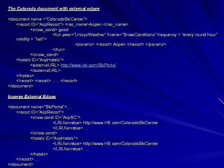 """The Colorado document with external edges <document name =""""Colorado. Ski. Center""""> <resort ID=""""Asp. Resort"""">"""