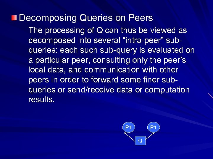 Decomposing Queries on Peers The processing of Q can thus be viewed as decomposed