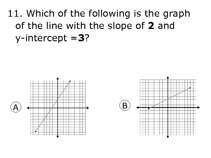11. Which of the following is the graph of the line with the slope
