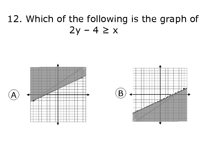12. Which of the following is the graph of 2 y – 4 ≥