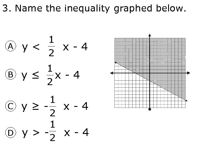 3. Name the inequality graphed below. A y< x-4 B y≤ C y≥- x-4