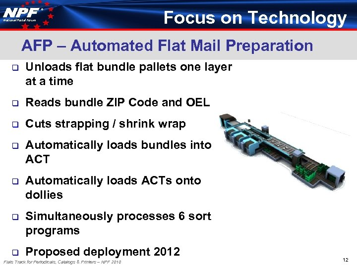 ® National Postal Forum Focus on Technology AFP – Automated Flat Mail Preparation q