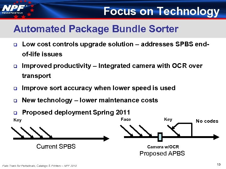 ® Focus on Technology National Postal Forum Automated Package Bundle Sorter q Low cost