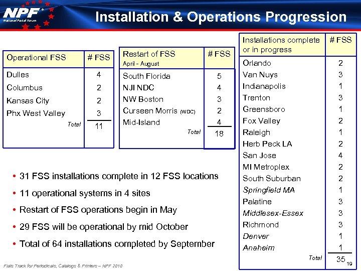 ® Installation & Operations Progression National Postal Forum Operational FSS # FSS Dulles 4