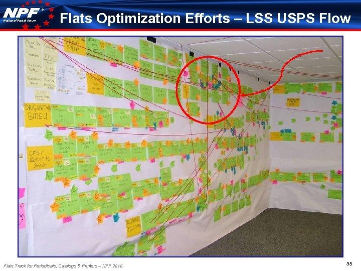 ® National Postal Forum Flats Optimization Efforts – LSS USPS Flow Flats Track for