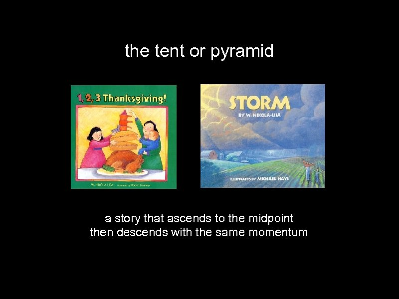 the tent or pyramid a story that ascends to the midpoint then descends with