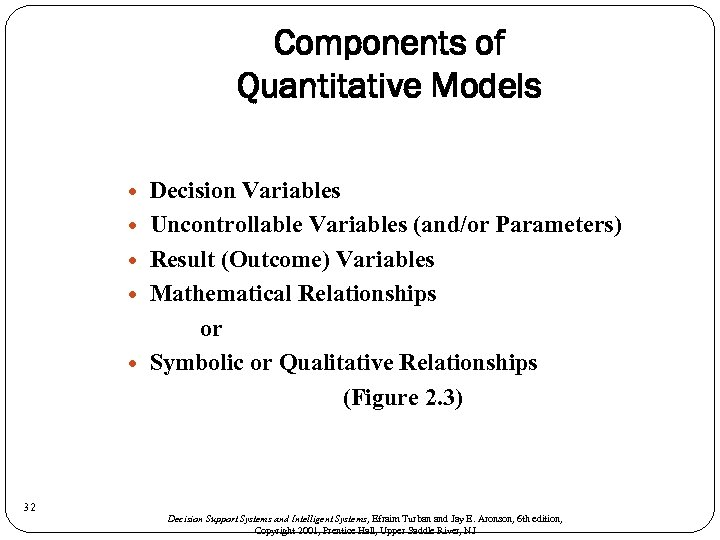 Components of Quantitative Models 32 Decision Variables Uncontrollable Variables (and/or Parameters) Result (Outcome) Variables