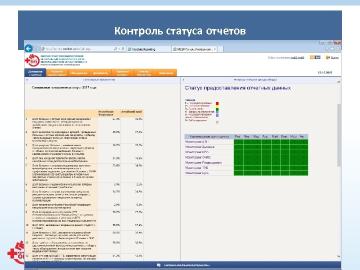 1 Контроль статуса отчетов