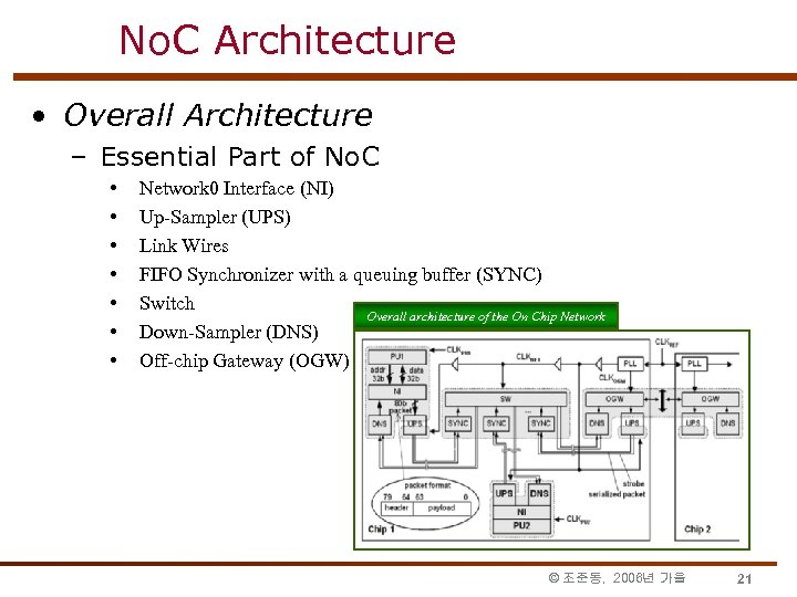 No. C Architecture • Overall Architecture – Essential Part of No. C • •