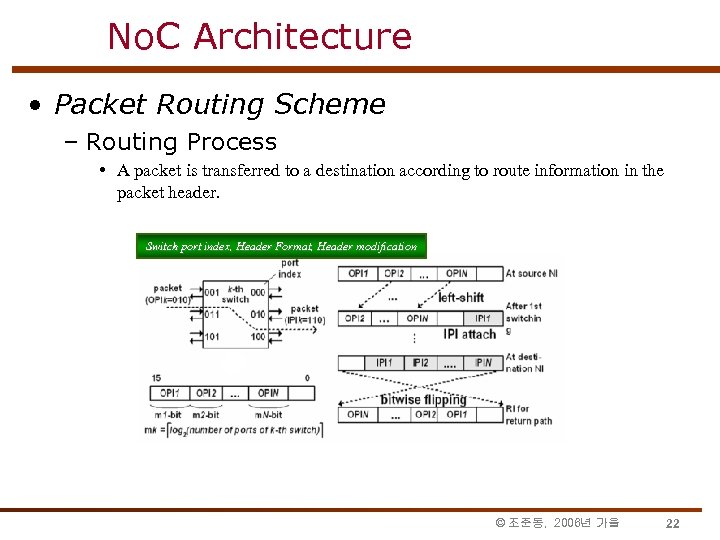No. C Architecture • Packet Routing Scheme – Routing Process • A packet is