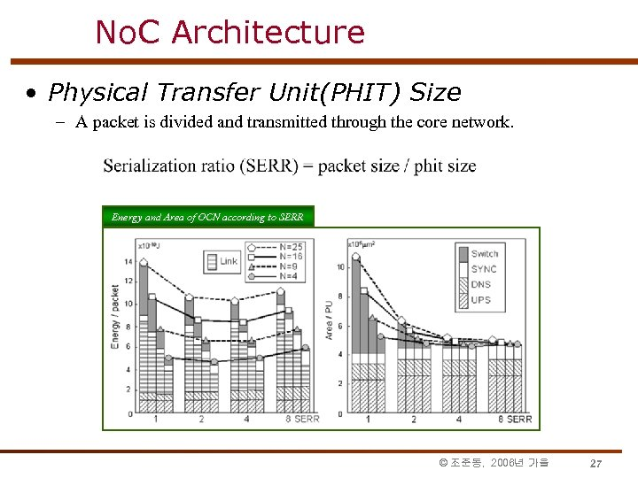 No. C Architecture • Physical Transfer Unit(PHIT) Size – A packet is divided and