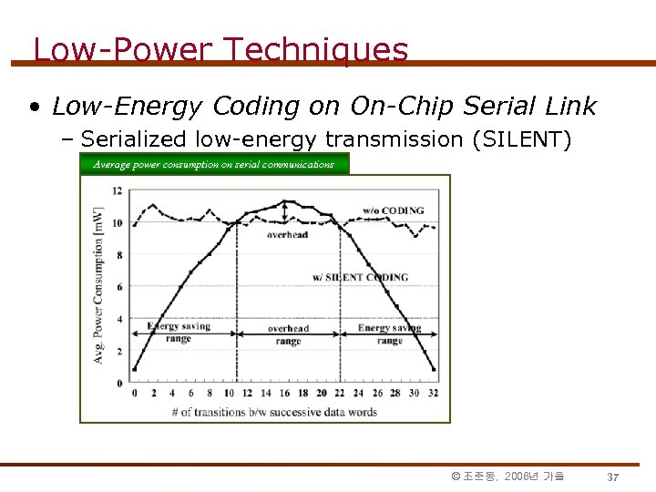 Low-Power Techniques • Low-Energy Coding on On-Chip Serial Link – Serialized low-energy transmission (SILENT)