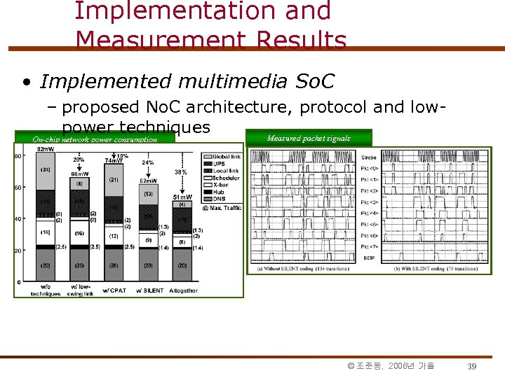 Implementation and Measurement Results • Implemented multimedia So. C – proposed No. C architecture,