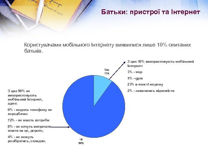 Батьки: пристрої та Інтернет Користувачами мобільного Інтернету виявилися лише 10% опитаних батьків. З цих