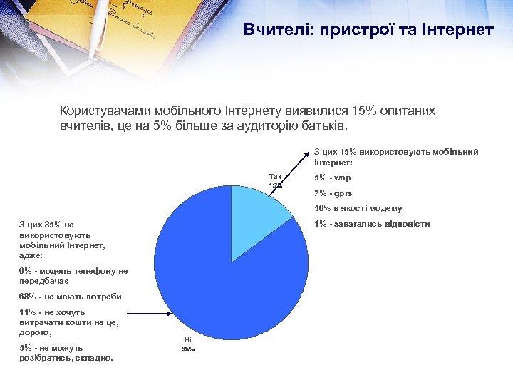Вчителі: пристрої та Інтернет Користувачами мобільного Інтернету виявилися 15% опитаних вчителів, це на 5%