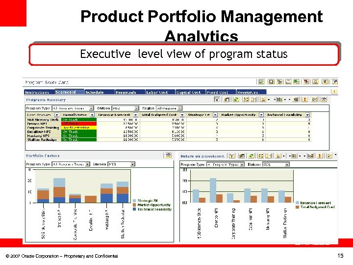 Product Portfolio Management Analytics Track volume Portfoliolevel and rate ofof program Fit, & Executive