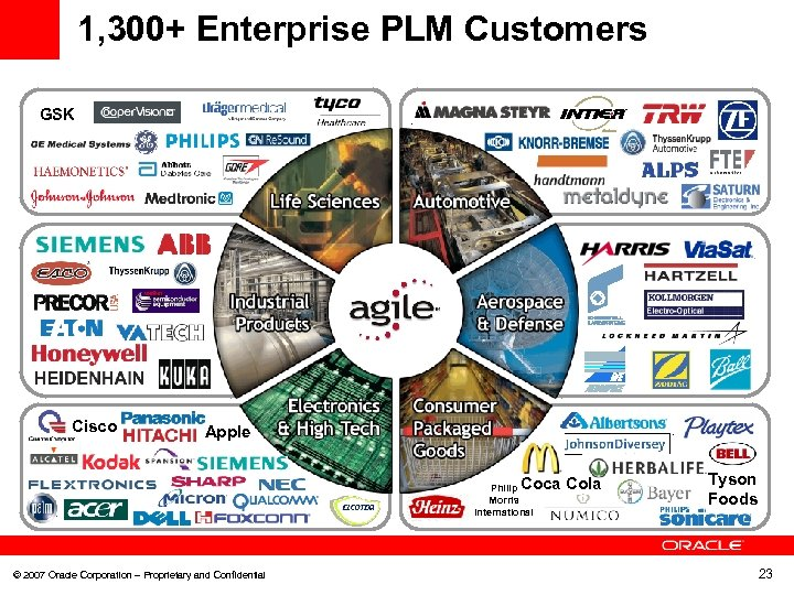 1, 300+ Enterprise PLM Customers GSK Cisco Apple Coca Cola Philip Morris International ©