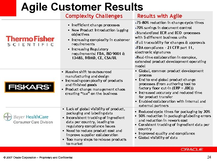 Agile Customer Results Complexity Challenges • Inefficient change processes • New Product Introduction lagging